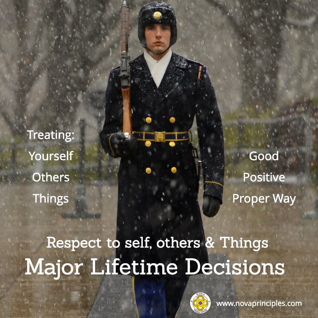Decisions - Respect Self Others
