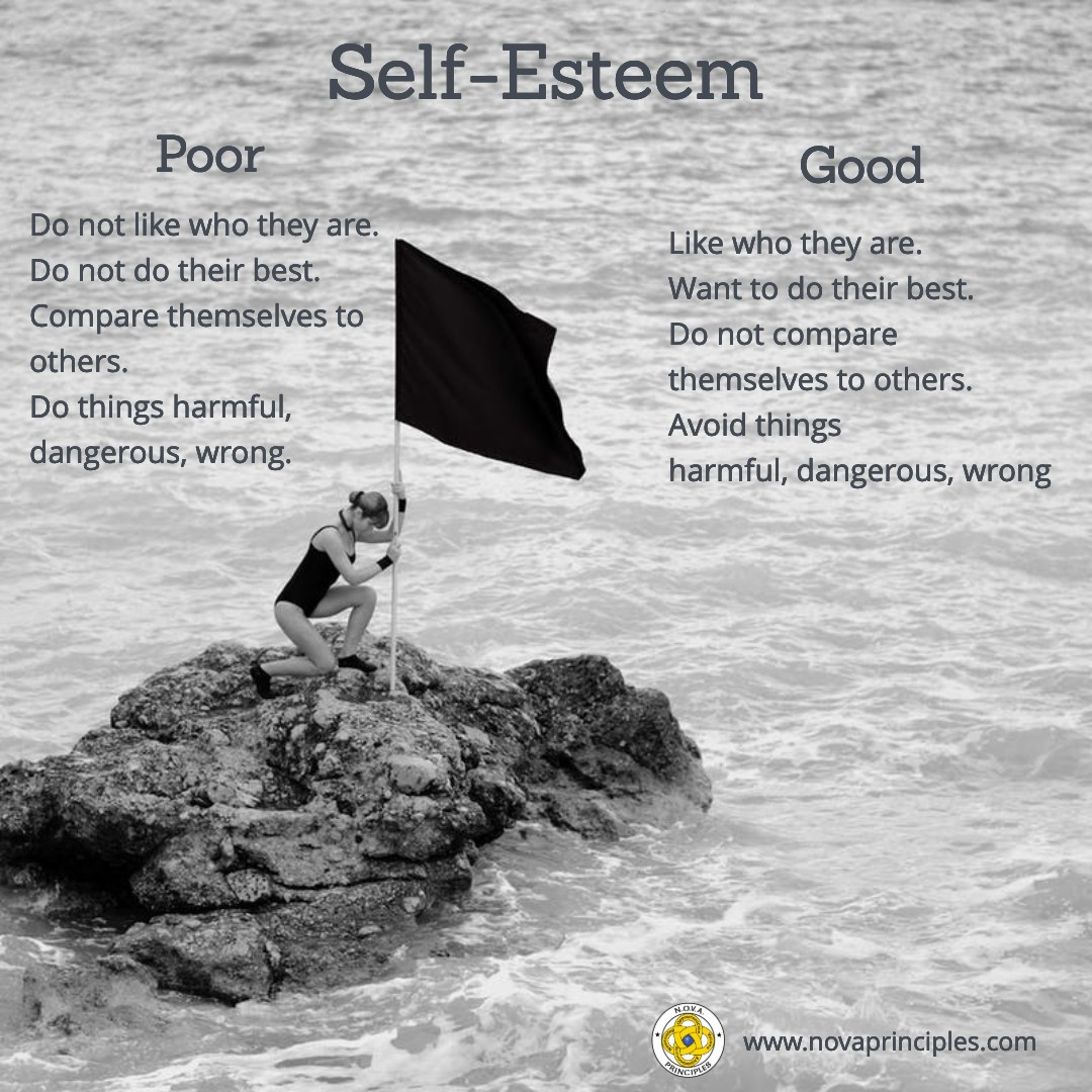 Traits - Self-Esteem